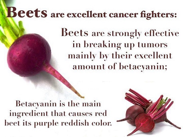 Beet - Austin Chiropractic - Dr. James Lee