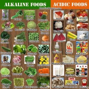 Acic vrs alk - Austin Chiropractic - Dr. James Lee
