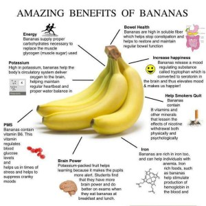 Bananas- Austin Chiropractic - Dr. James Lee