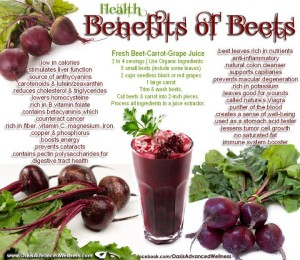 Beets - Austin Chiropractic - Dr. James Lee