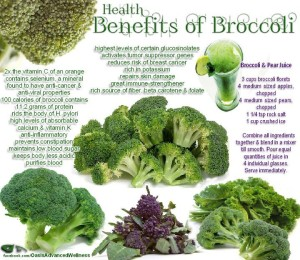 Broccoli -Austin Chiropractic - Dr. James Lee