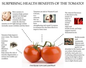 Tomato - Austin Chiropractic - Dr. James Lee
