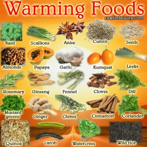 Warming Foods - Austin Chiropractic - Dr. James Lee